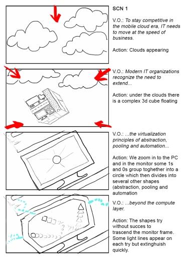 VMware_Story_1