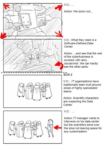 VMware_Story_2