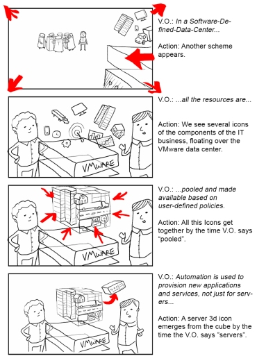 VMware_Story_3