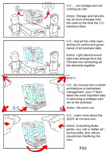VMware_Story_4